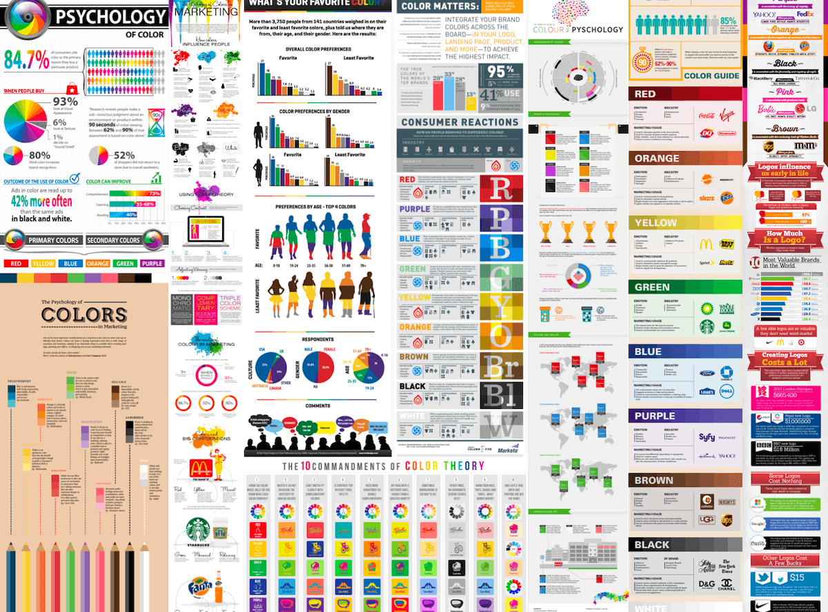 Collage of color theory infographics